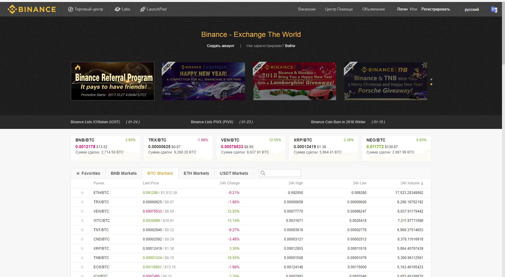 бинансе биржа официальный сайт
