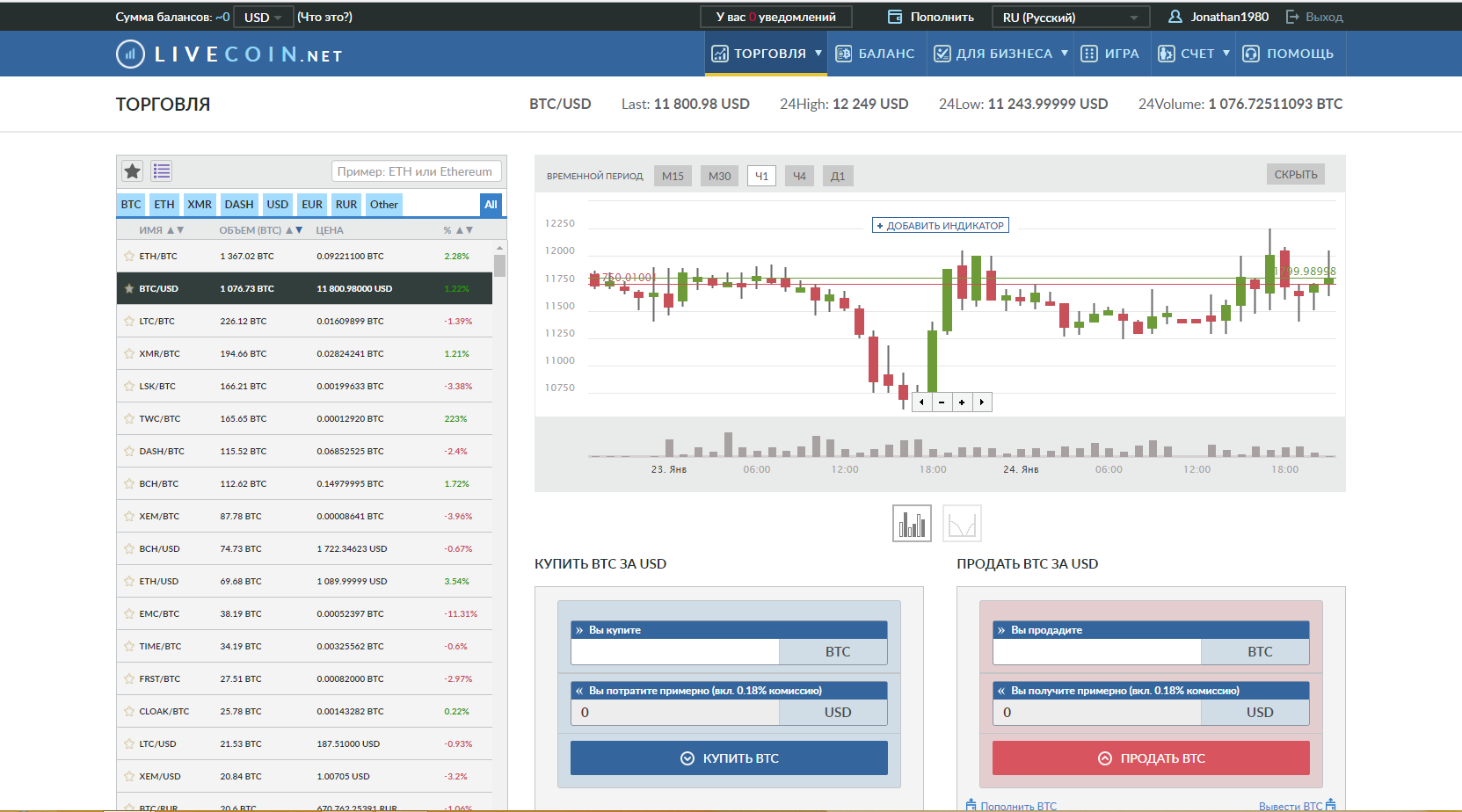 livecoin биржа 2017 репутация